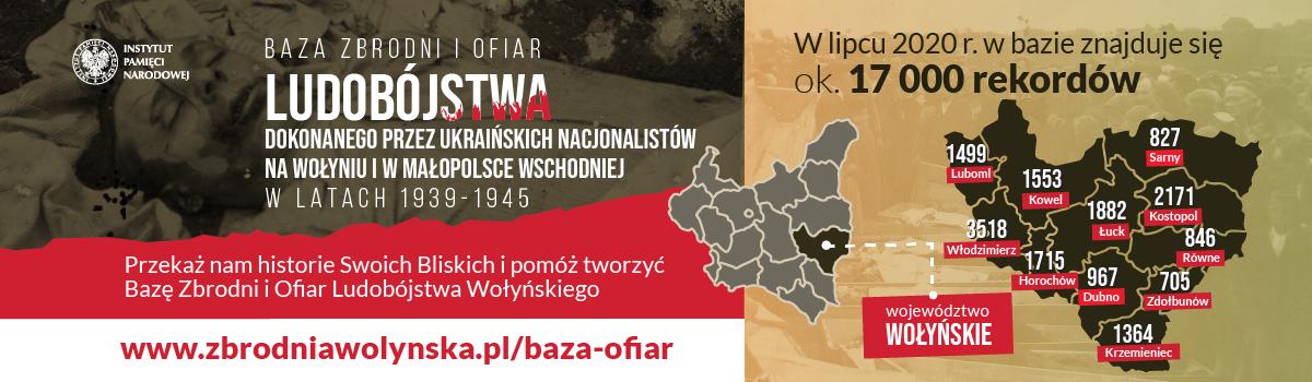 Baza ofiar Zbrodni Wołyńskiej